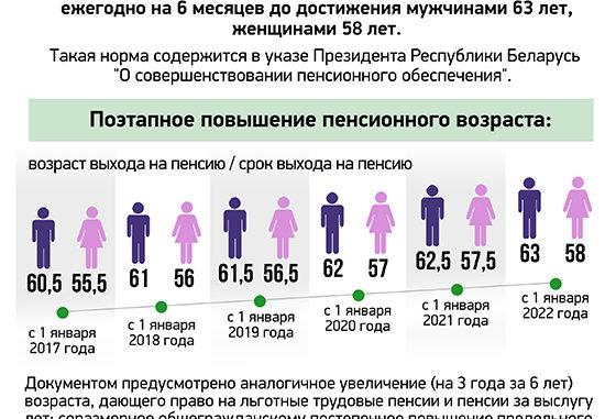 На сколько процентов добавят пенсию в апреле 2017 года