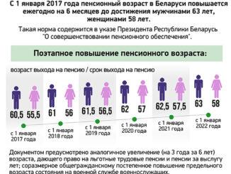 Повышение пенсионного возраста в Республике Беларусь